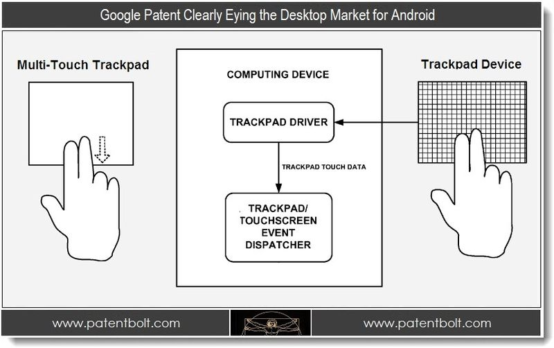 1 PB. Google is Clearly Eying the Desktop Market in New Patent