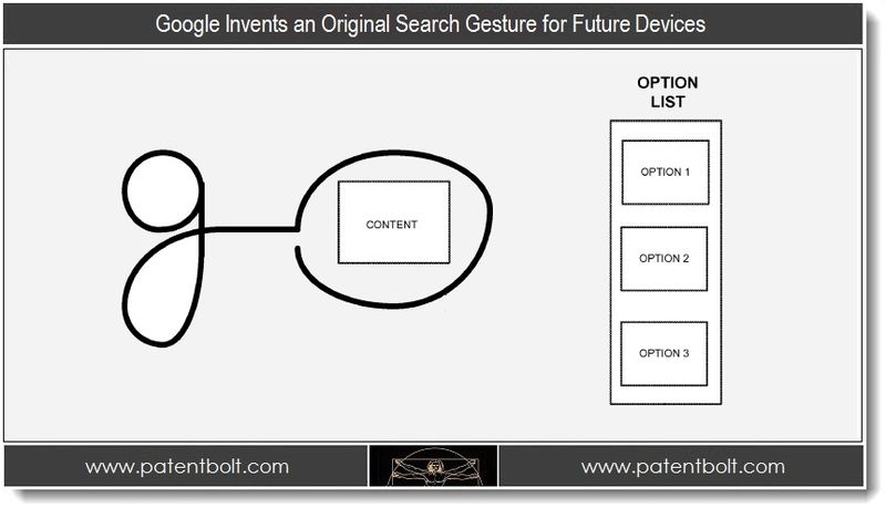 1 - PB. Google invents an Original Search Gesture for future Devices