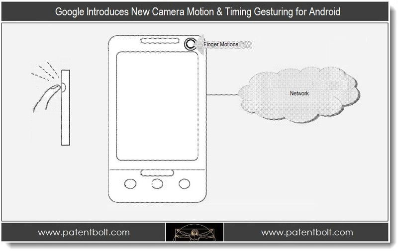 1A - Google introduces new camera motion & Timing Gesturing