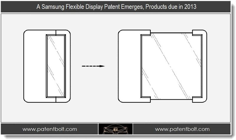 1 - A Samsung Flexible Display Patent Emerges, Products due in 2013