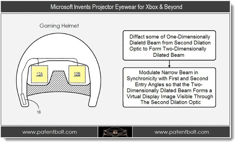 1 - Msft invents projector eyewear for gaming & Beyond