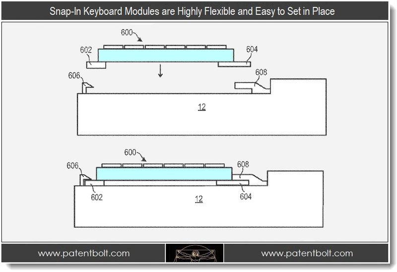 6 - Snap in Keyboard Modules
