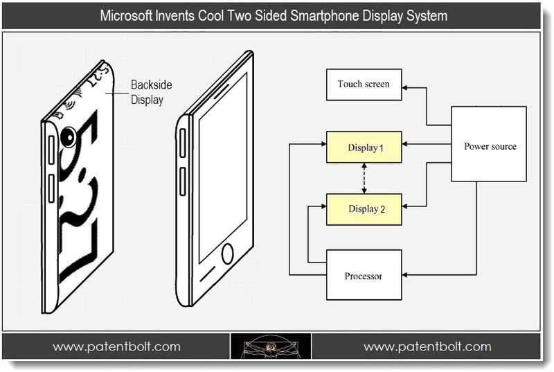 1 - Microsoft Invents Cool Two Sided Smartphone Display System