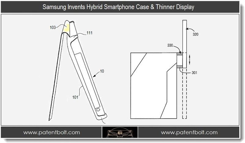 1.1 - Samsung Invents Hybrid Smartphone Case & Thinner Displays
