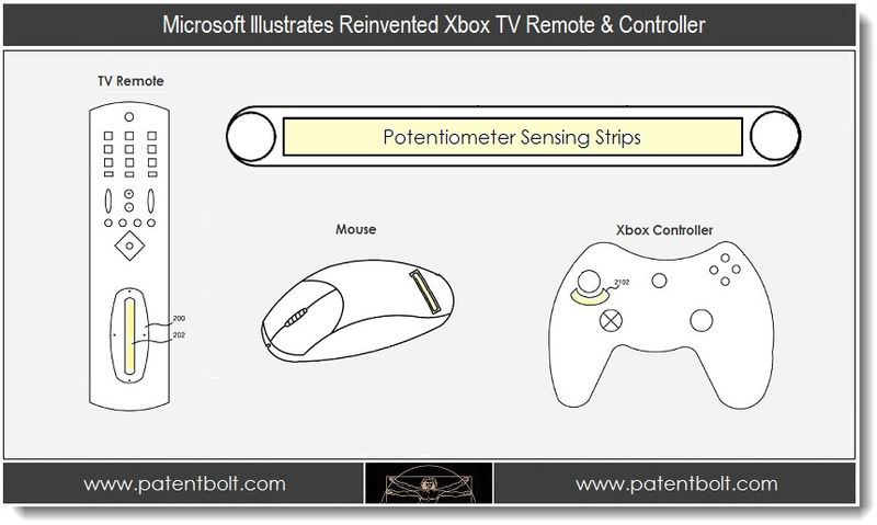 1 - Microsoft Illustrates Reinvented Xbox TV Remote & Controller