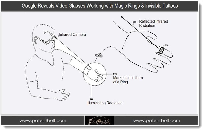1. Google Reveals Video Glasses Working with Magic Rings & Invisible Tattoos
