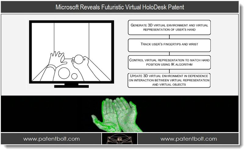 1. Microsoft Reveals Futuristic Virtual HoloDesk Patent