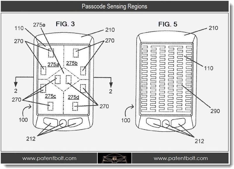 3. RIM - Passcode sensing regions