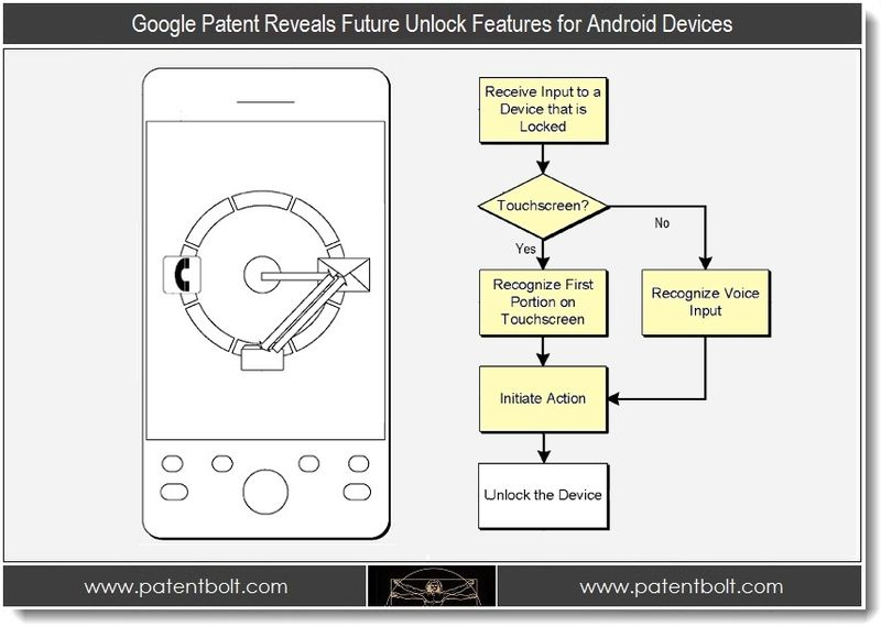 PB - 1 - Google patent reveals future unlock features for Android Devices
