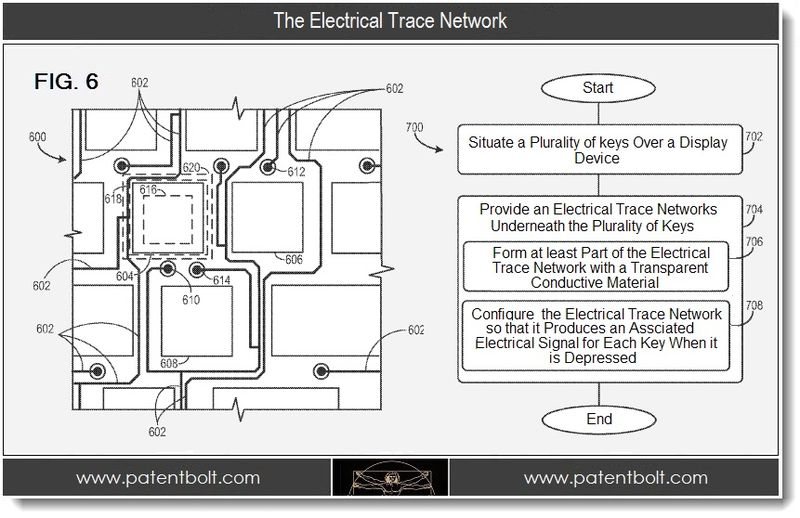 2 - The brains - The Electrical Trace Network