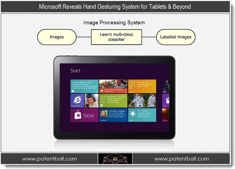 1 - Microsoft Reveals Hand Gesturing System for Tablets & Beyond