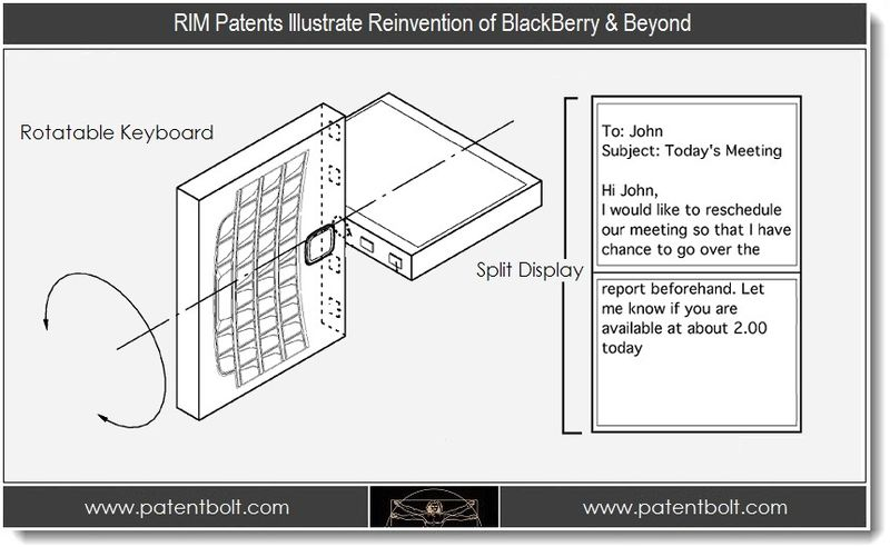 1. RIM Patents Illustrate Reinvention of BlackBerry & Beyond