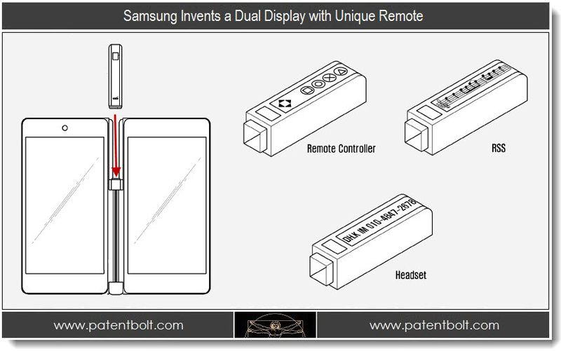 1. 1 Samsung Invents a Dual Display with Unique Remote