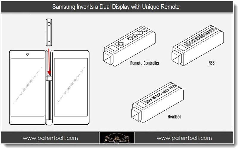 1. 1 Samsung Invents a Dual Display with Unique Remote