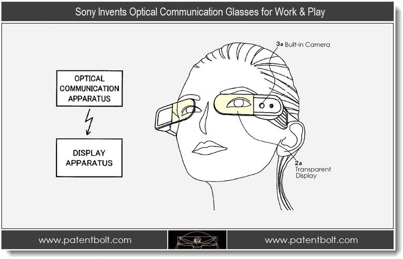 1. Sony Invents Optical Communication Glasses for Work & Play
