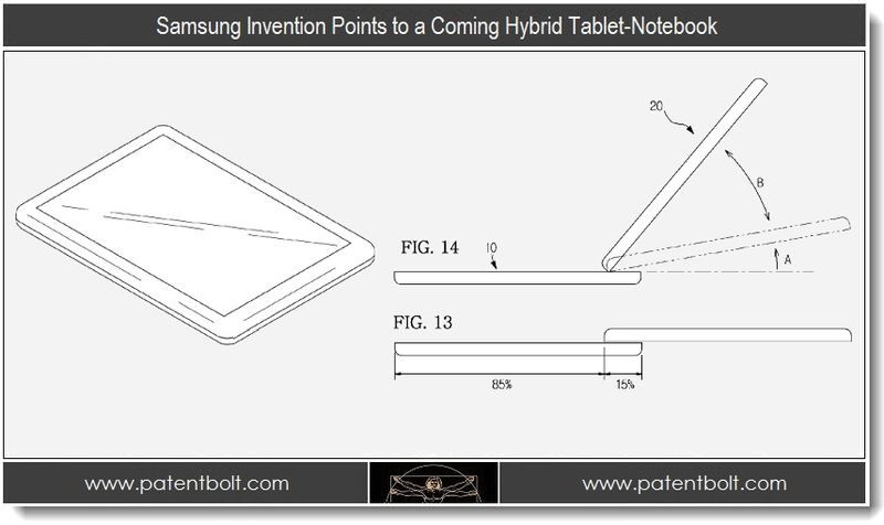 1. Samsung Invention Points to a Coming Hybrid Tablet-Notebook