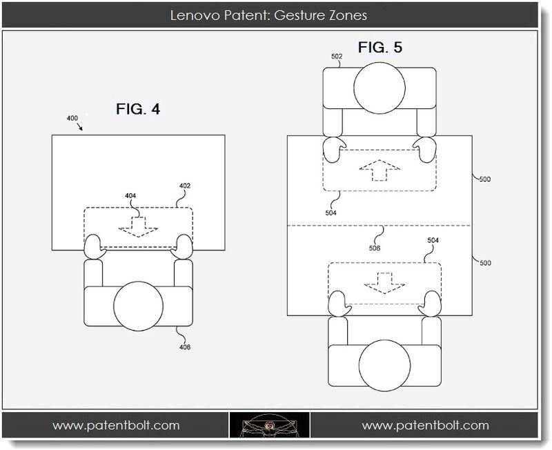 3. Lenovo Patent - Gesture Zones