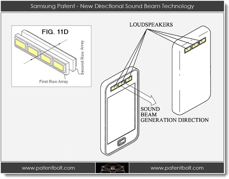 3 -Samsung Patent - New Directional Sound Beam technology