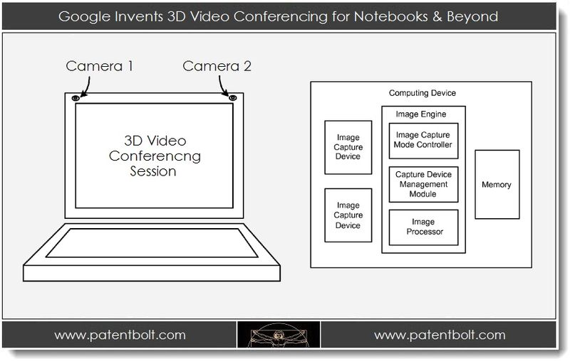 1. Google Invents 3D video Conferencing for Notebooks & Beyond