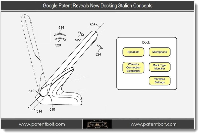 1 - Google Patent Reveals New Docking Station Concepts