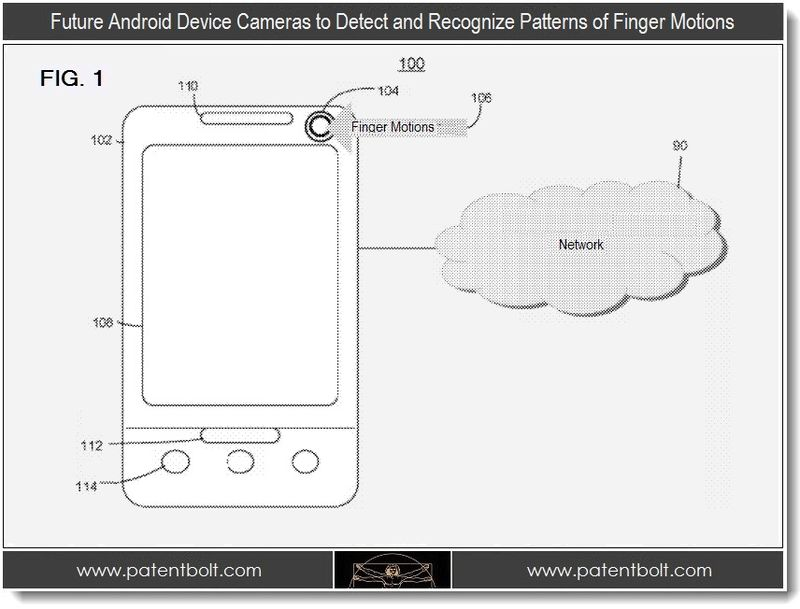 2 - future android device cameras to detect & recognize patterns of finger motions