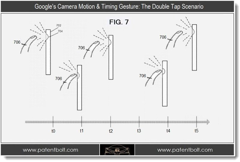 3 - Google's camera motion & time gesture - dble tap scenario