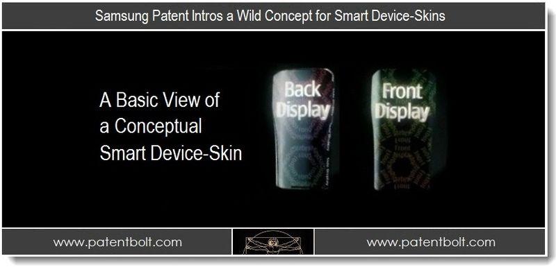 1 - Samsung patent, smart device-skins