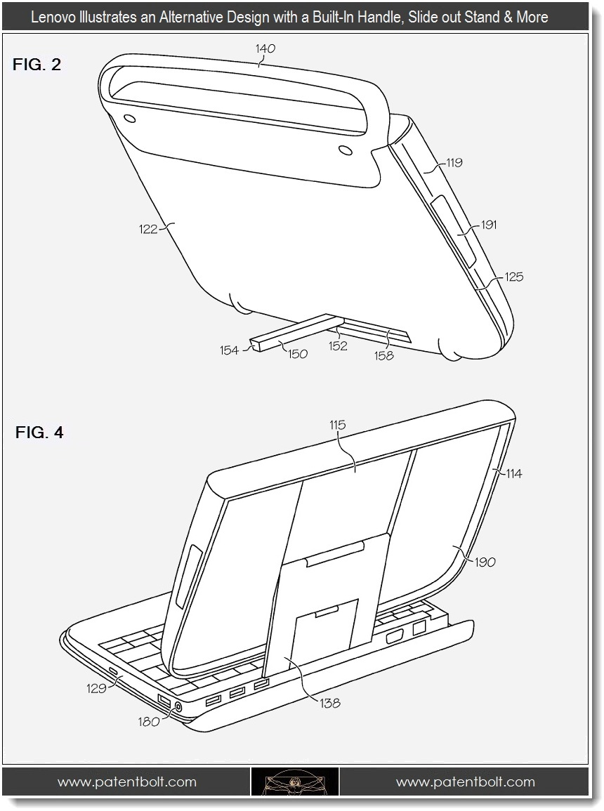 lenovo dreams of waterproof notebooks acrobatic displays Lenovo Windows 8 and MS 3 alternative lenovo design with built in handle slide out stand more