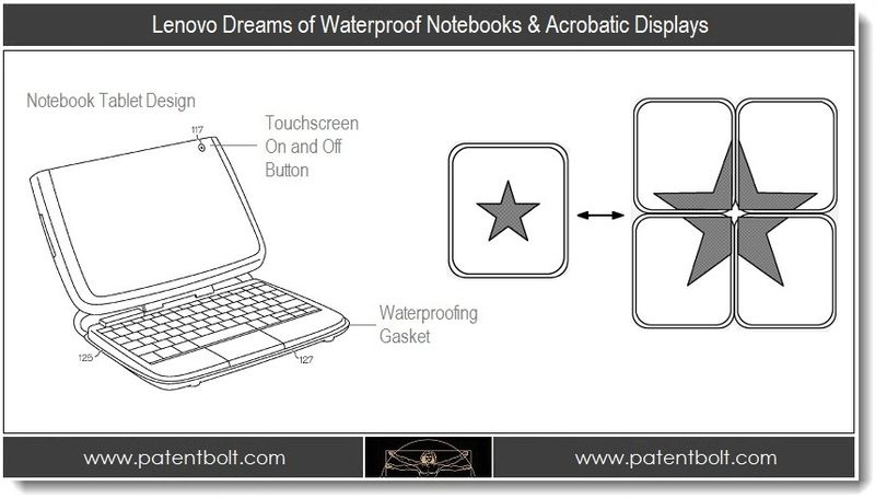 1 - Lenovo Dreams of Waterproof Notebooks & Acrobatic Displays