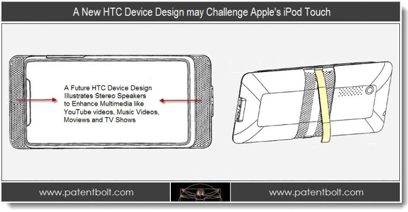 1. HTC Device