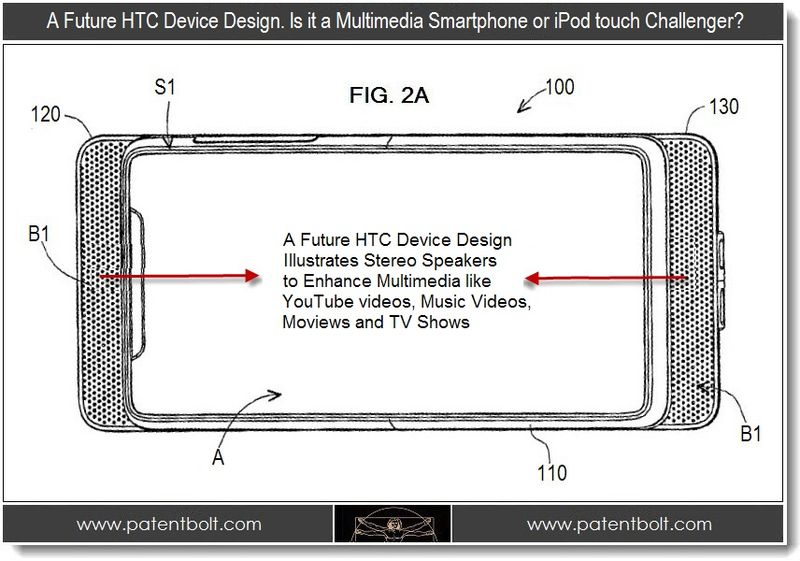 2 - A Future HTC Device Design