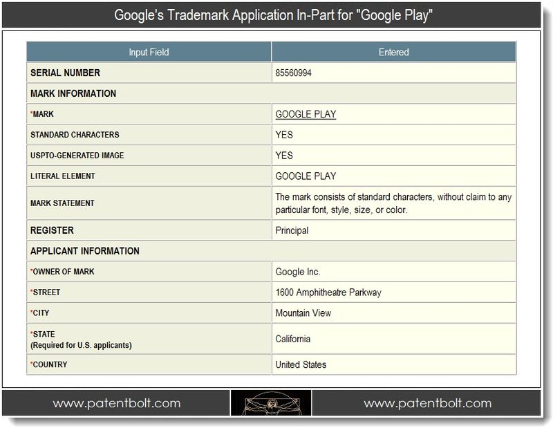 4 - Google's Trademark Application In-Part for Google-Play