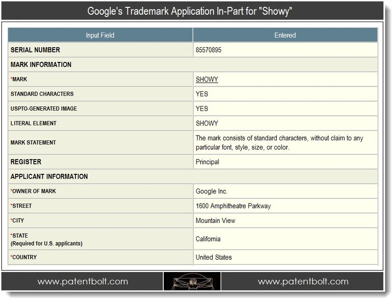 5 - Google's Trademark Application In-Par for Showy
