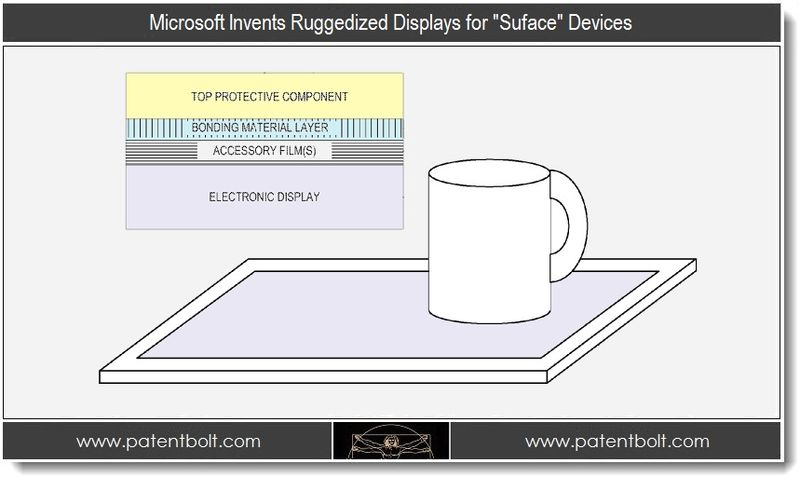 1 - Microsoft Invents Ruggedized Displays for Surface Devices