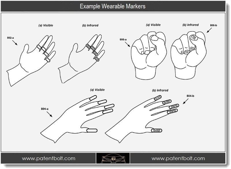 3. Example Wearable Markers