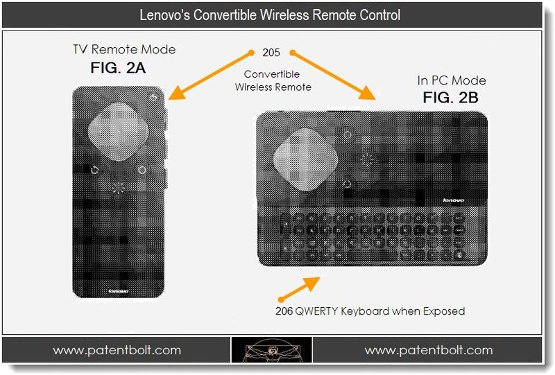 2. Lenovo's Convertible Wireless Remote Control