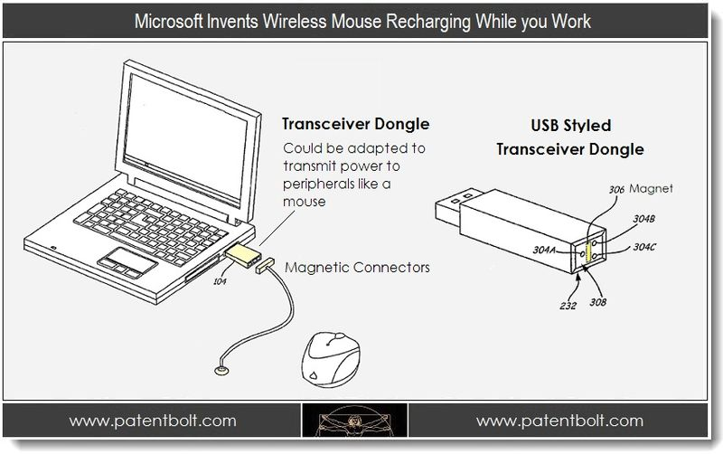 1. Microsoft Invents Wireless Recharging While you Work