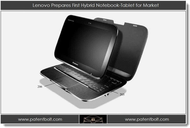 1.  Lenovo Prepares first Hybrid Notebook-Tablet for Market