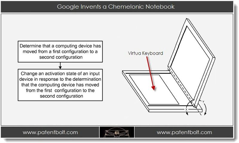 1.1. Google Invents a Chameleonic Notebook