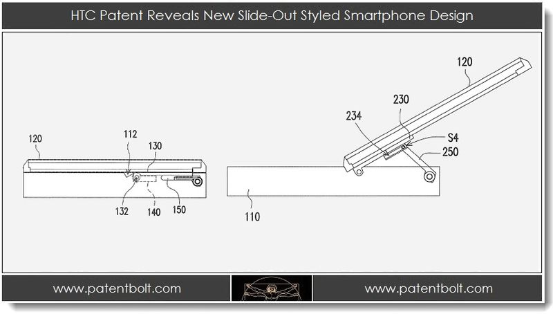 1. HTC Patent reveals new slide-out styled smartphone design