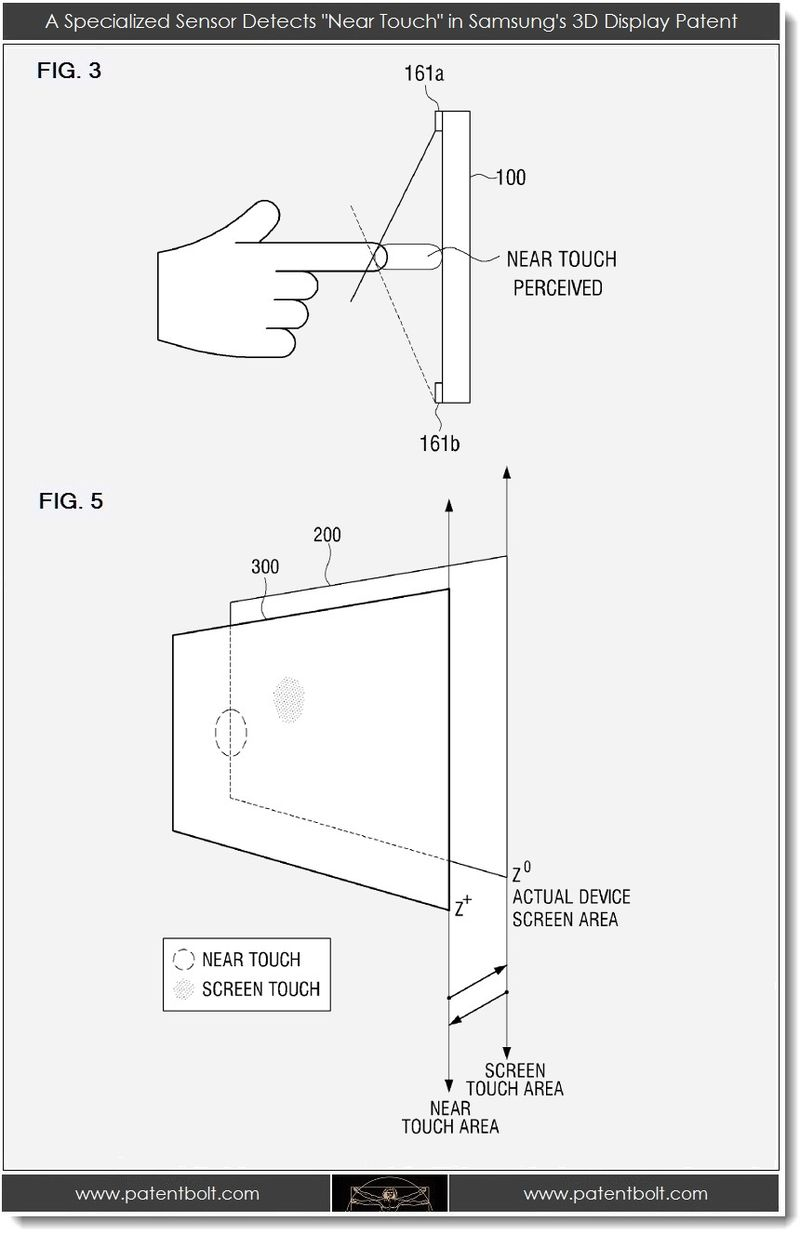 5. a specialized sensor detects near touch in samsung's 3D display patent