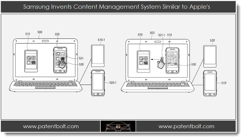 1. Samsung invents content management system similar to Apple's