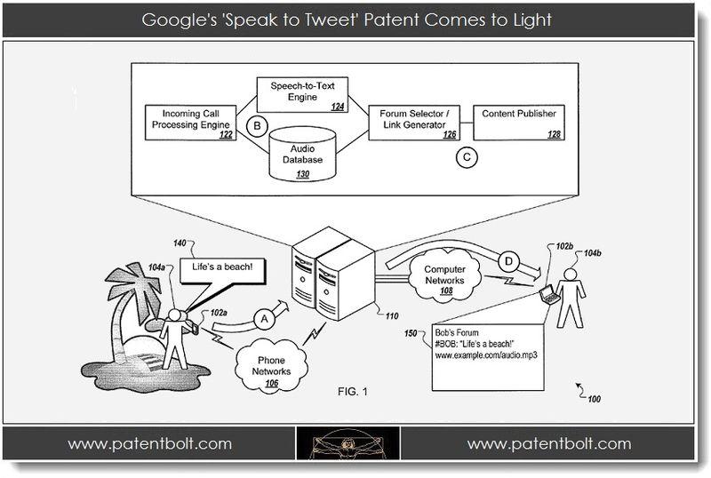 1. Google's Speak to Tweet Patent Comes to Light