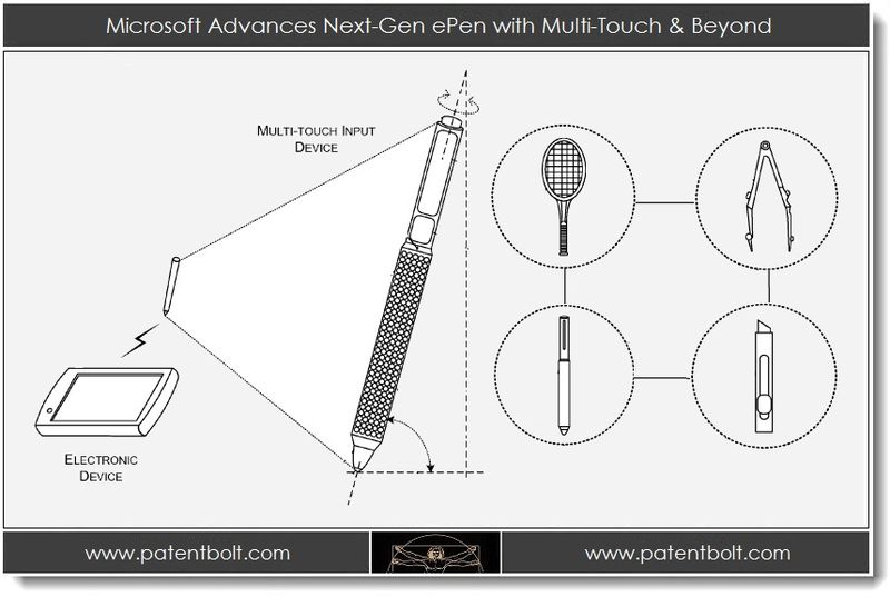 1. Microsoft Advances Next-Gen ePen with Multi-Touch & Beyond