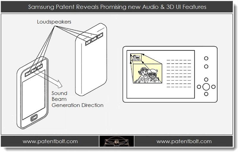 1. Samsung Patent Reveals Promising new Audio & 3D UI Features