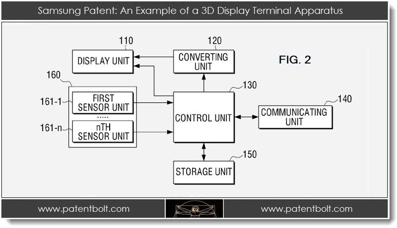 4. Samsung patent - example of 3D display terminal apparatus
