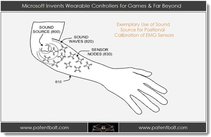 1. Microsoft Invents Wearable Controllers for Games & Far Beyond