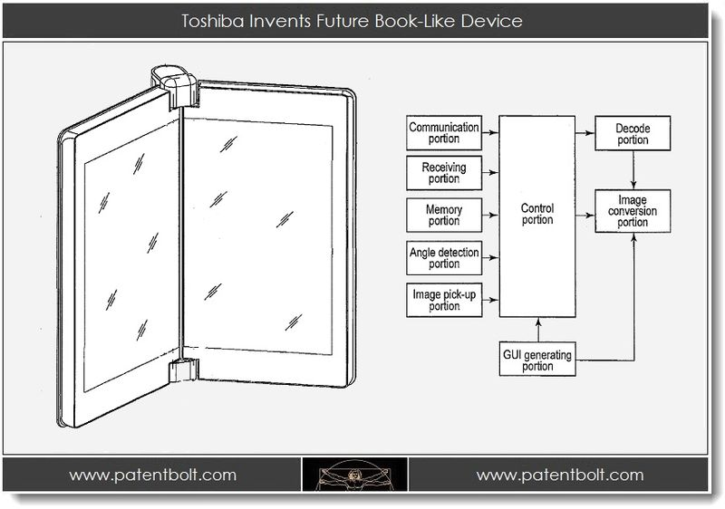 1. Toshiba Invents Future Book-Like Device