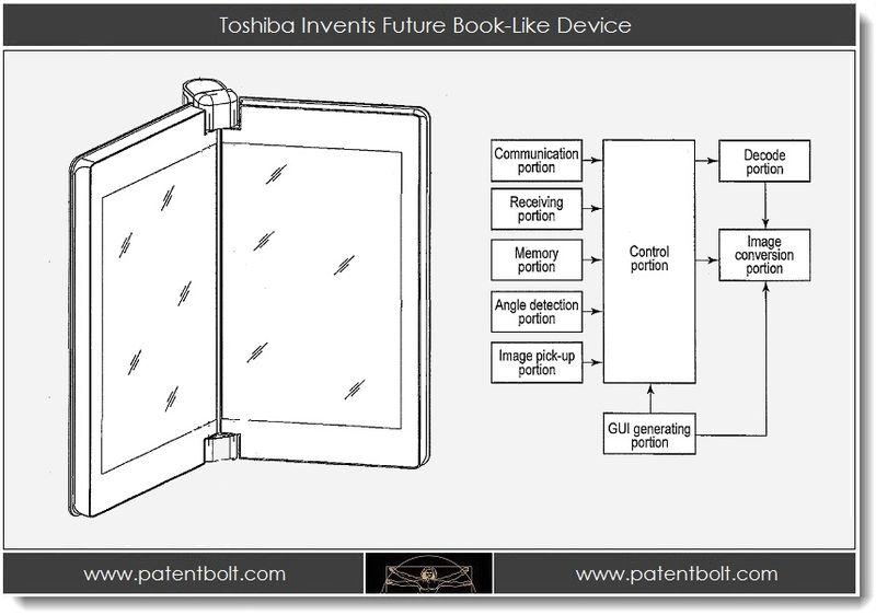 1. Toshiba Invents Future Book-Like Device