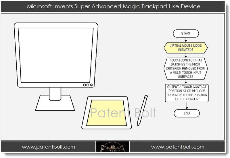 1A. Microsoft Invents Super Advanced Magic Trackpad-Like Device